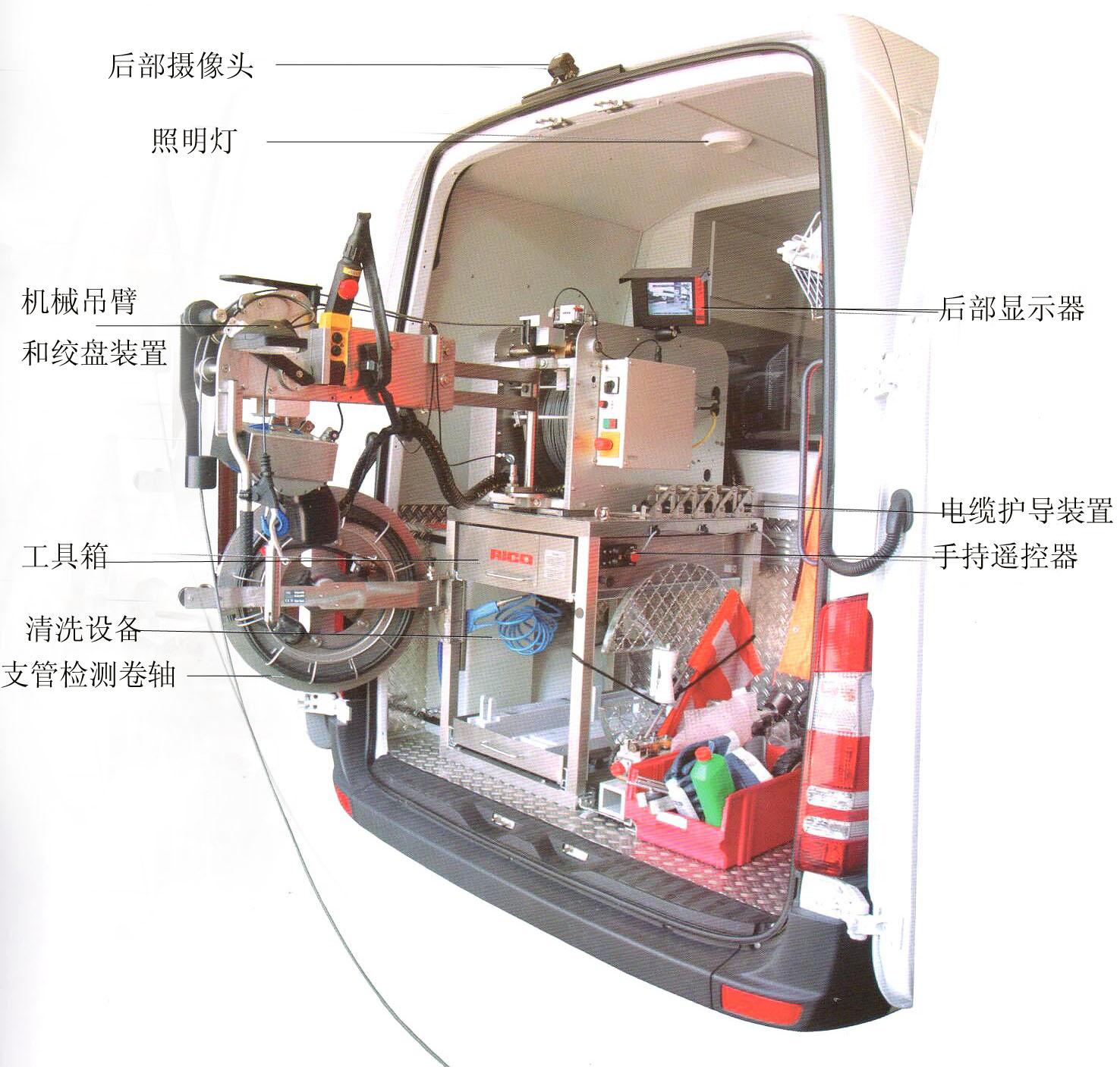 排水管道cctv检测车